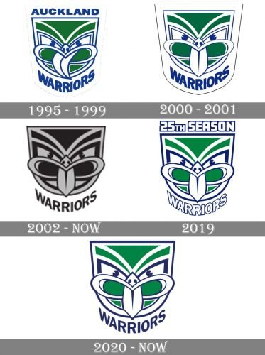 New Zealand Warriors Logo history