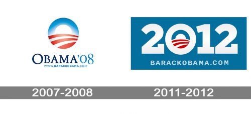 Obama Logo history