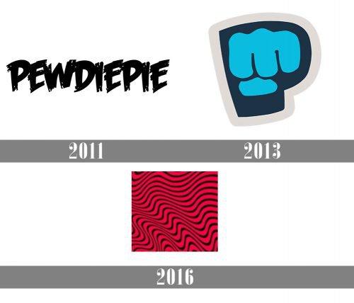 PewDiePie Logo history