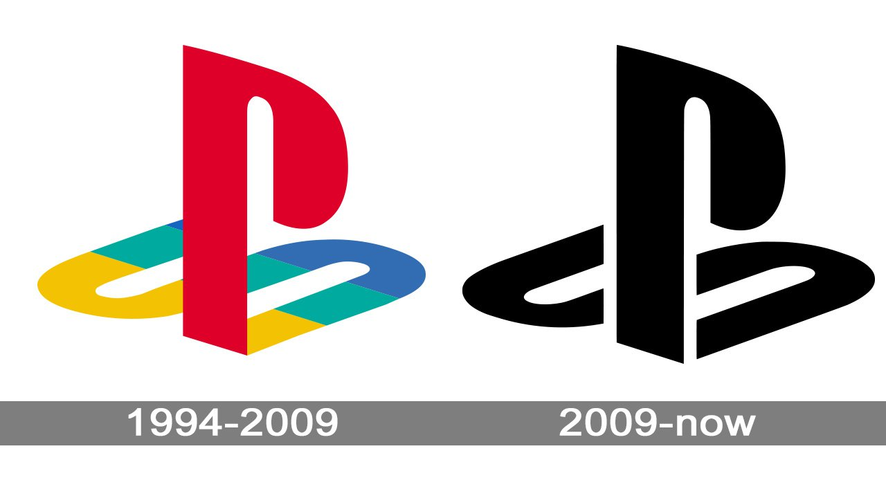 Playstation Logo And Symbol Meaning History Png