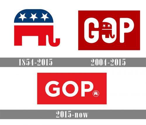 Republican Logo history