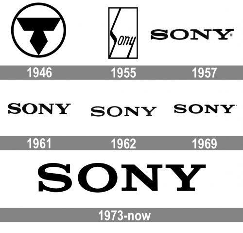 Sony Logo history