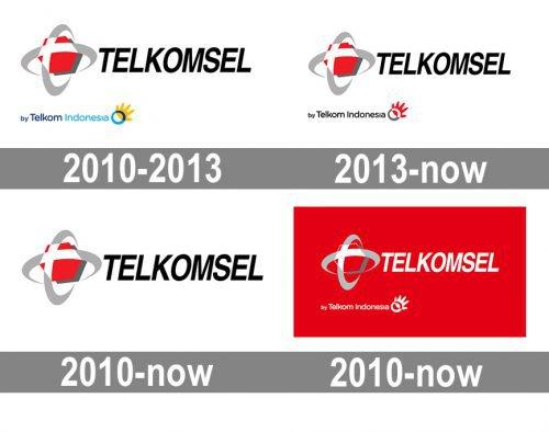 Telkomsel Logo history