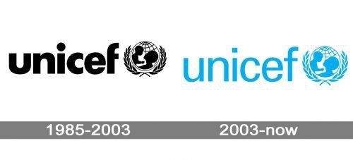 UNICEF Logo history