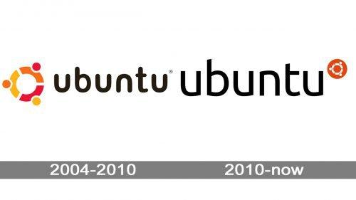Ubuntu Logo history
