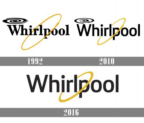 Whirlpool logo history