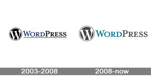 WordPress Logo history