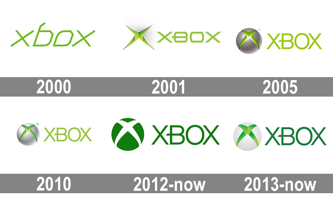 Meaning Xbox logo and symbol | history and evolution
