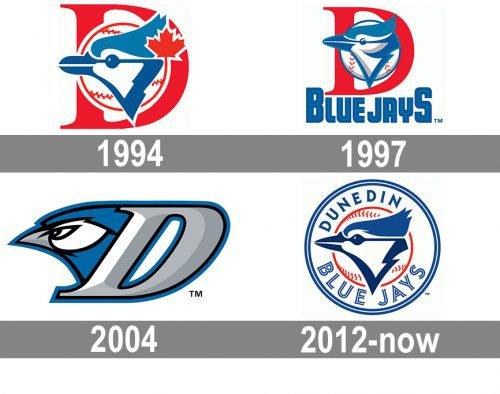 Dunedin Blue Jays Logo history