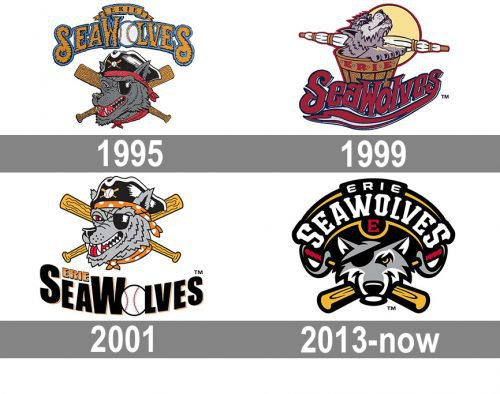 Erie SeaWolves Logo history