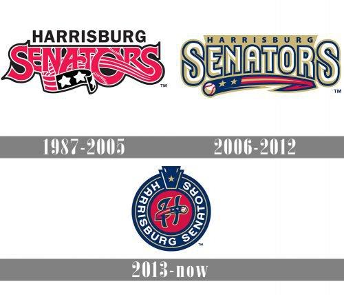 Harrisburg Senators Logo history