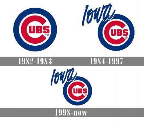 Iowa Cubs Logo history