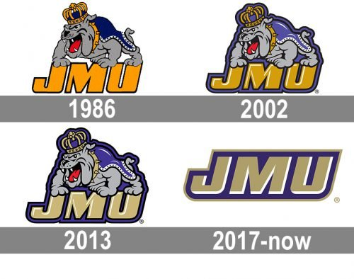 James Madison Dukes logo history