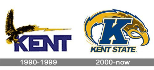 Kent State Golden Flashes logo history