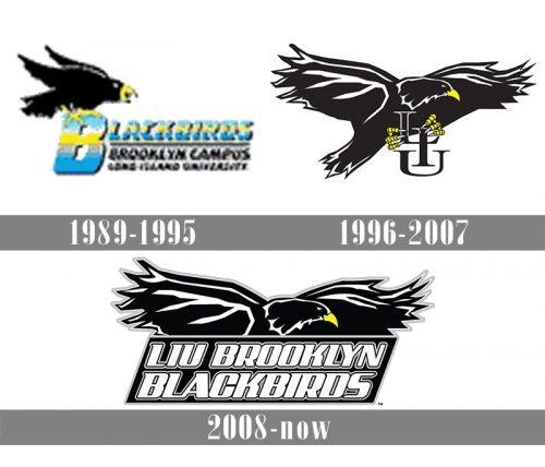 LIU-Brooklyn Blackbirds logo history