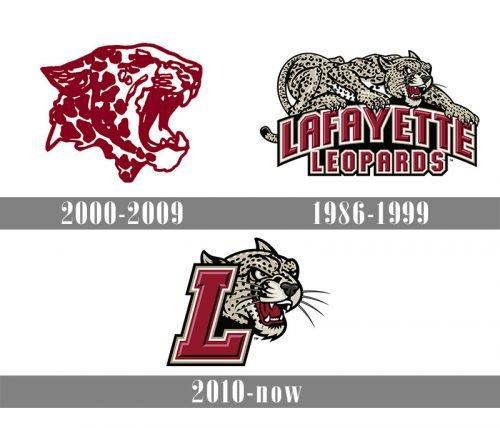Lafayette Leopards logo history