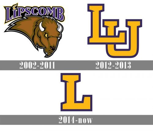 Lipscomb Bisons logo history