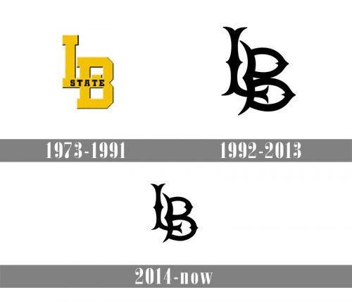 Long Beach State 49ers logo history
