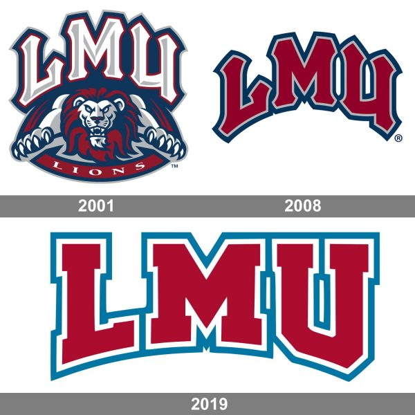 Loyola Marymount University LMU logo history