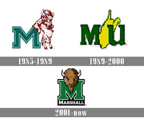 Marshall Thundering Herd logo history