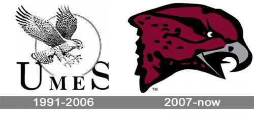 Maryland-Eastern Shore Hawks logo history