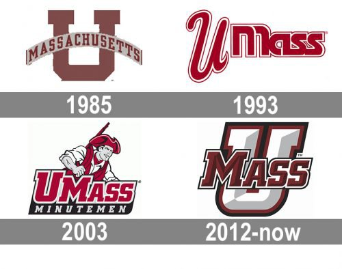 Massachusetts Minutemen logo history