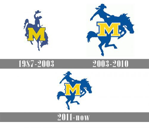 McNeese State Cowboys logo history