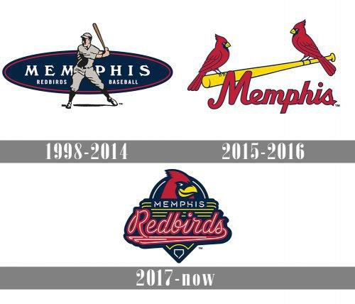 Memphis Redbirds Logo history