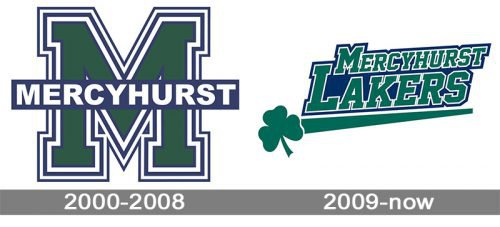 Mercyhurst Lakers logo history