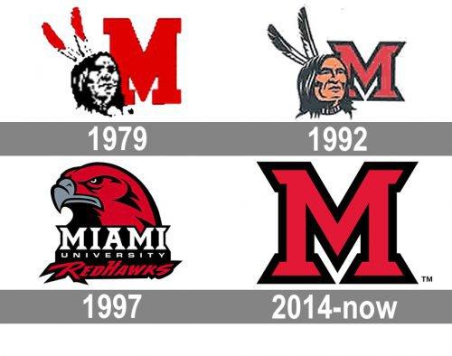Miami (Ohio) RedHawks logo history