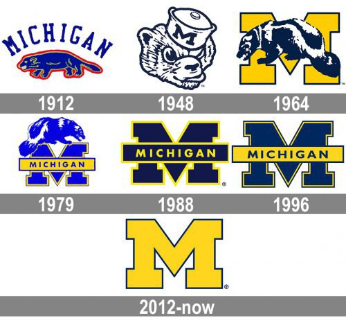 Michigan Wolverines Logo history