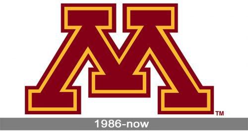 Minnesota Golden Gophers Logo history