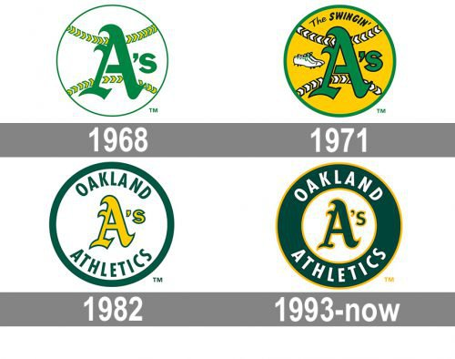 Oakland Athletics Logo history