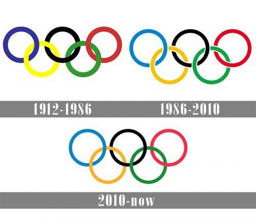 Olympics Logo history