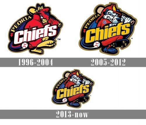 Peoria Chiefs Logo history