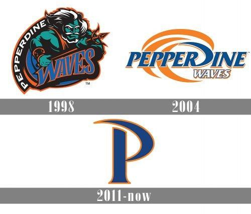 Pepperdine Waves logo history