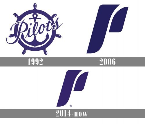 Portland Pilots logo history