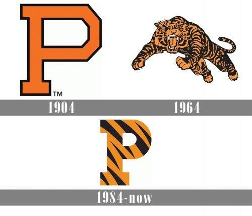 Princeton Tigers logo history