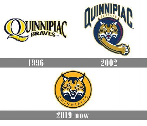 Quinnipiac Bobcats logo history