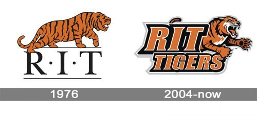 RIT Tigers logo history