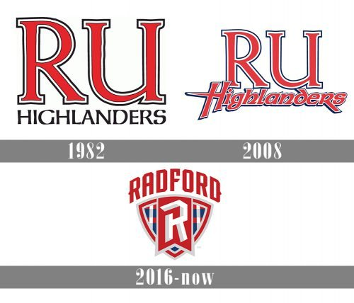 Radford Highlanders logo history