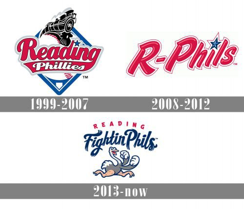 Reading Fightin Phils Logo history