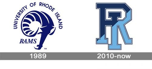 Rhode Island Rams logo history