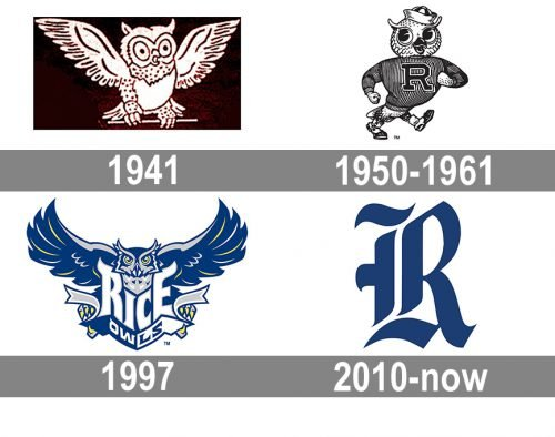 Rice Owls logo history