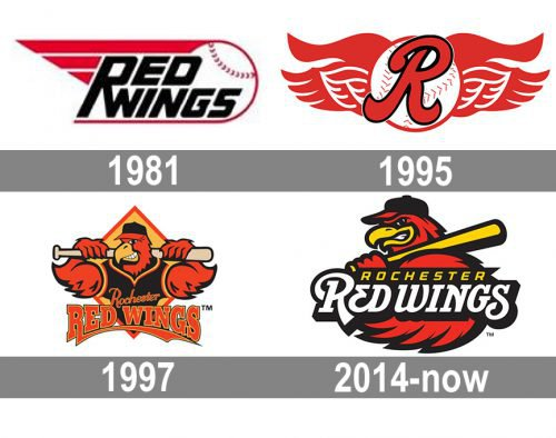 Rochester Red Wings Logo history