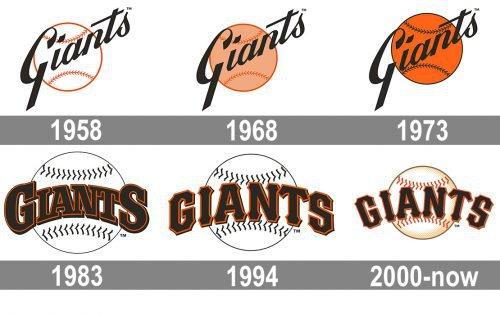 San Francisco Giants Logo history