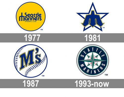 Seattle Mariners Logo history