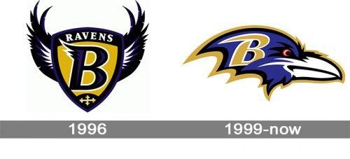 Baltimore Ravens Logo history