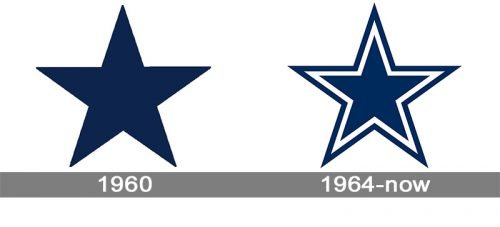 Dallas Cowboys Logo history