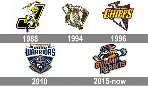 Greenville Swamp Rabbits Logo history